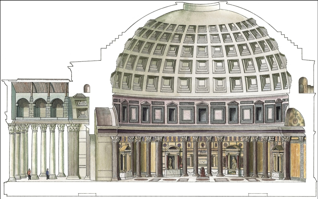 Rome to Gothic - Sacred Architecture